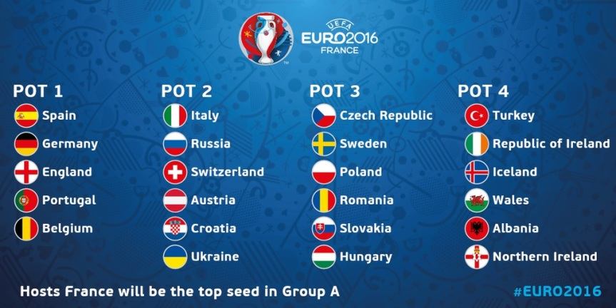 Euro-16-Teams-Confirmed
