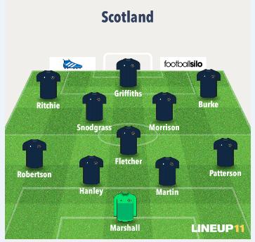 Scotland-Starting-11