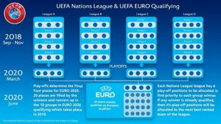 uefa-nations-league-euro-2020-qualifying